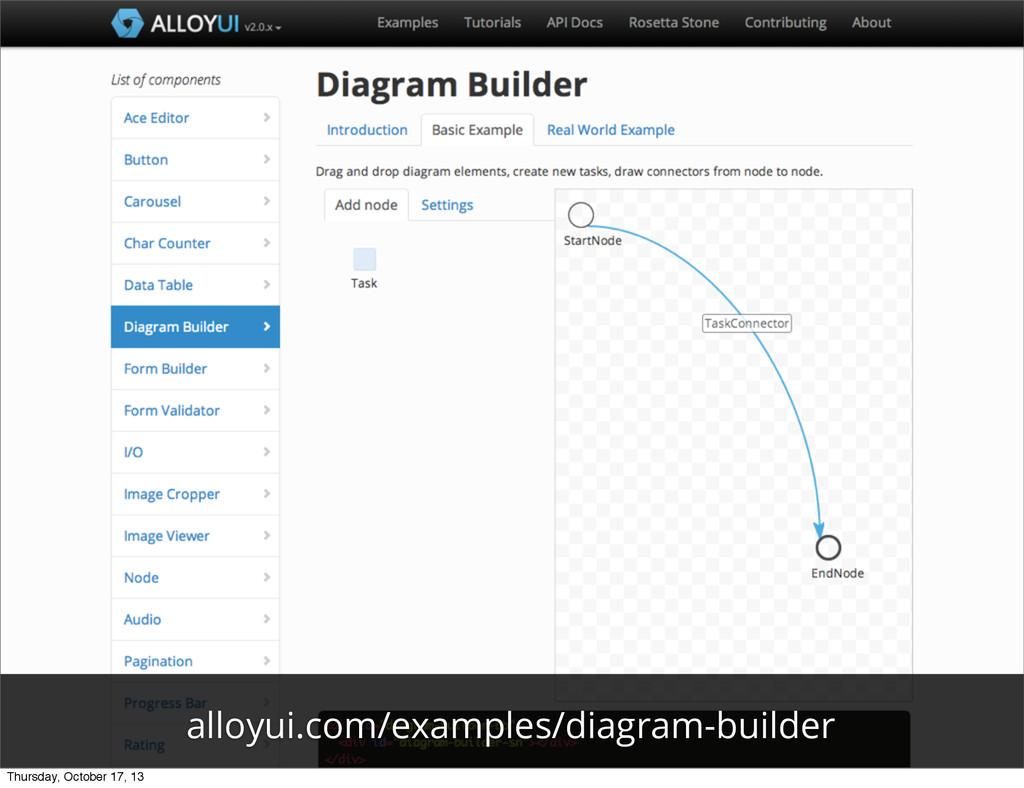 alloyui.com/examples/diagram-builder Thursday, ...