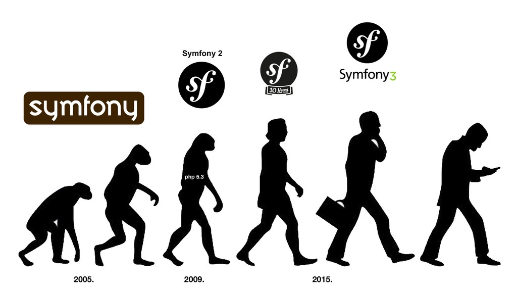 php 5.3 2009. 2005. 2015.