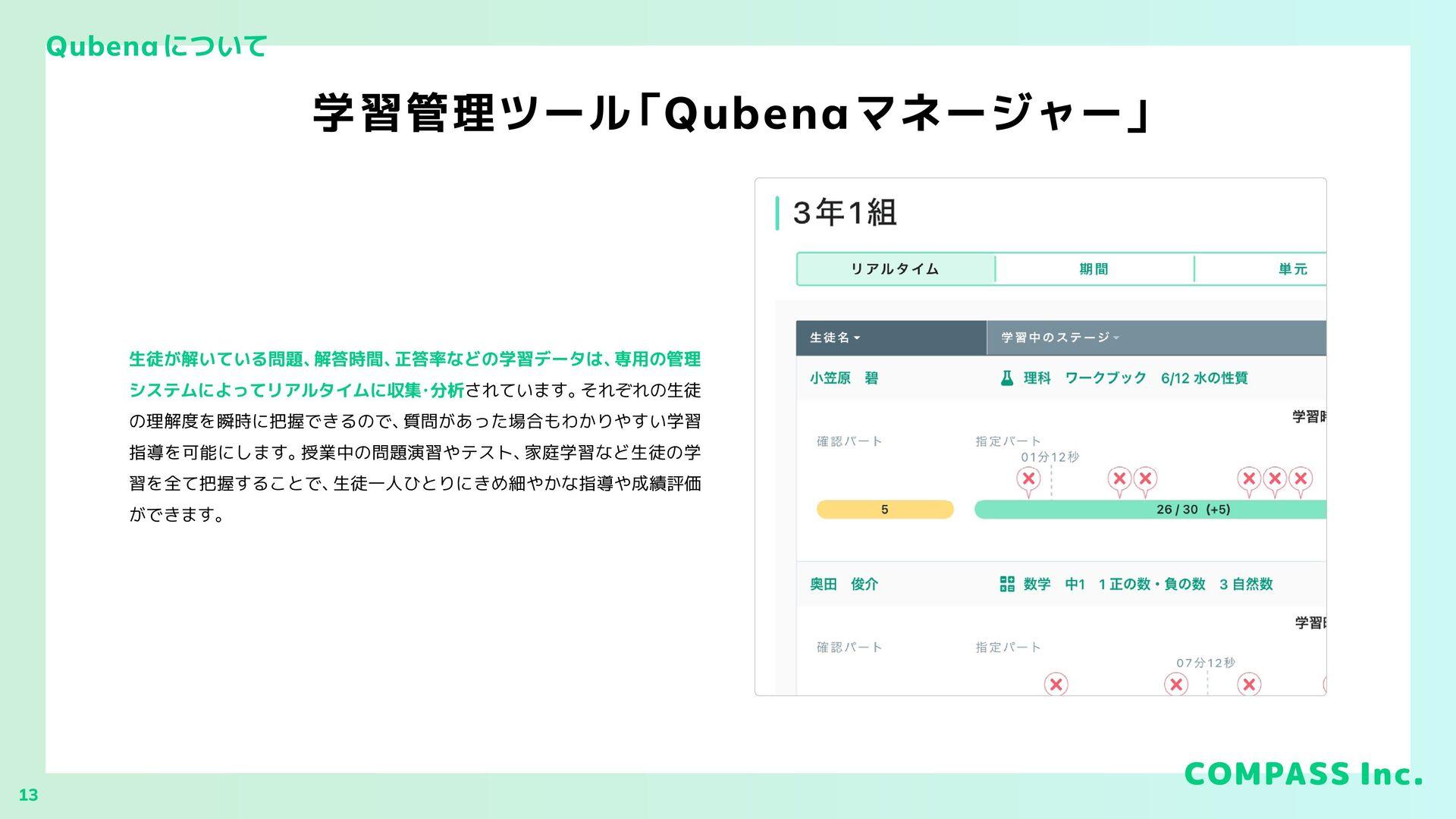 学習管理ツール「Qubena マネージャー」 生徒が解いている問題、解答時間、正答率などの学習...