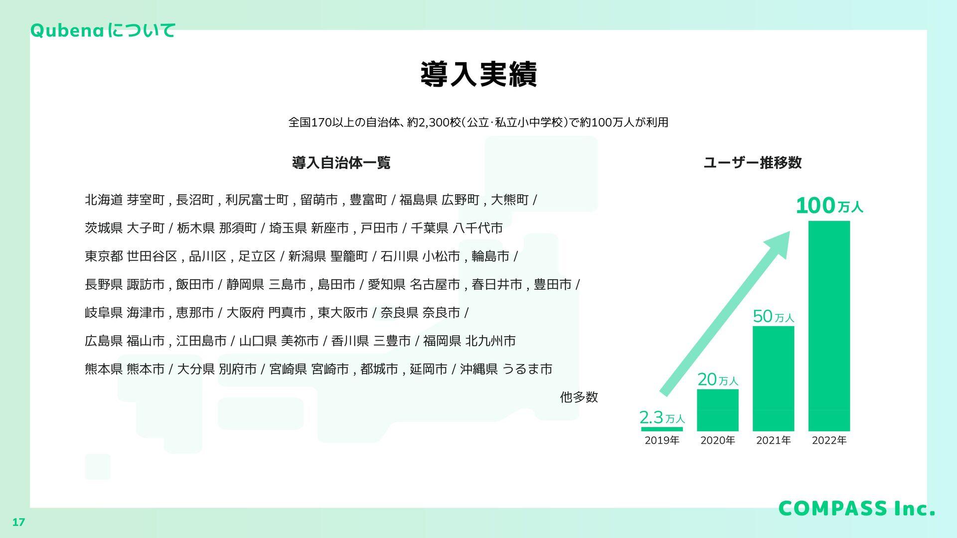 経済産業省 「未来の教室」 において3年連続採択 先生による板書での講義を減らし、生徒たちが ...
