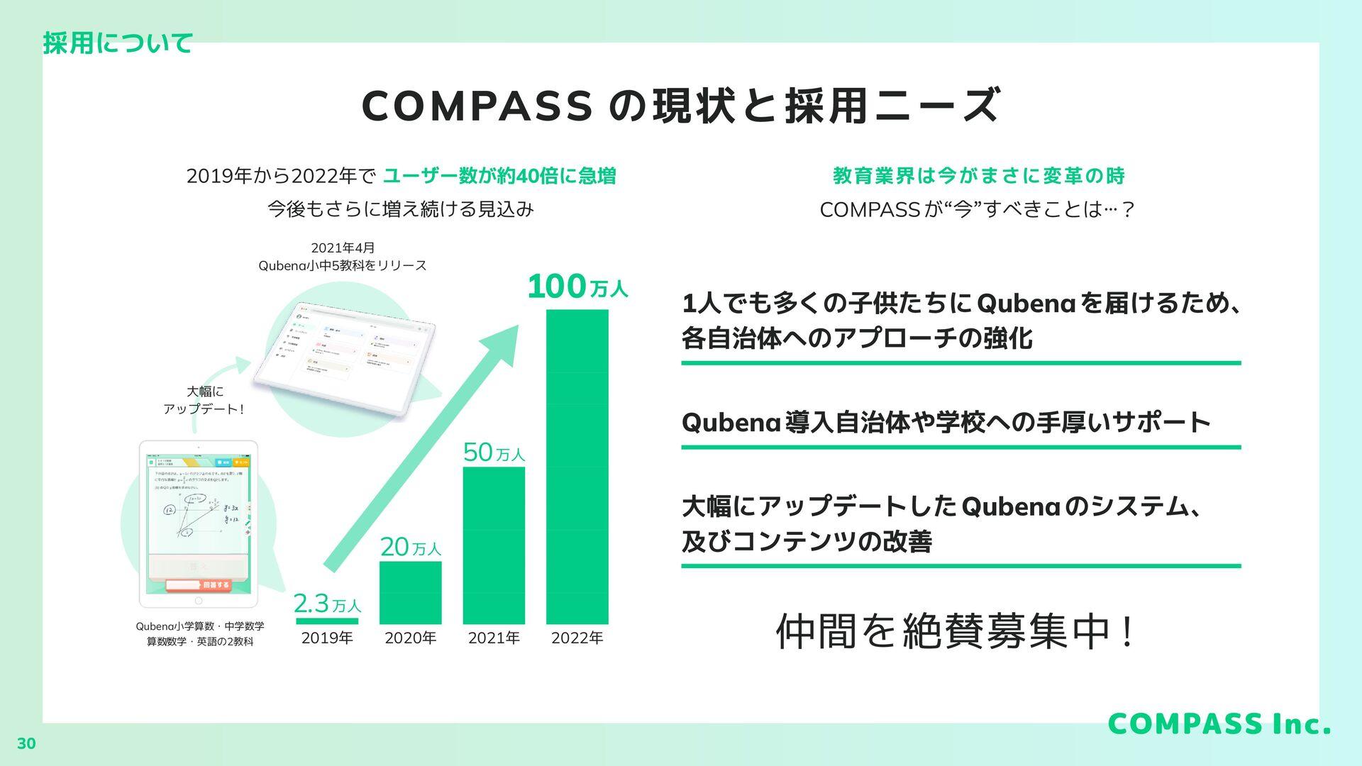 COMPASSで働く魅力 仕事も プライベートも 欲張れる チームで働くことや変化を楽しめるタ...