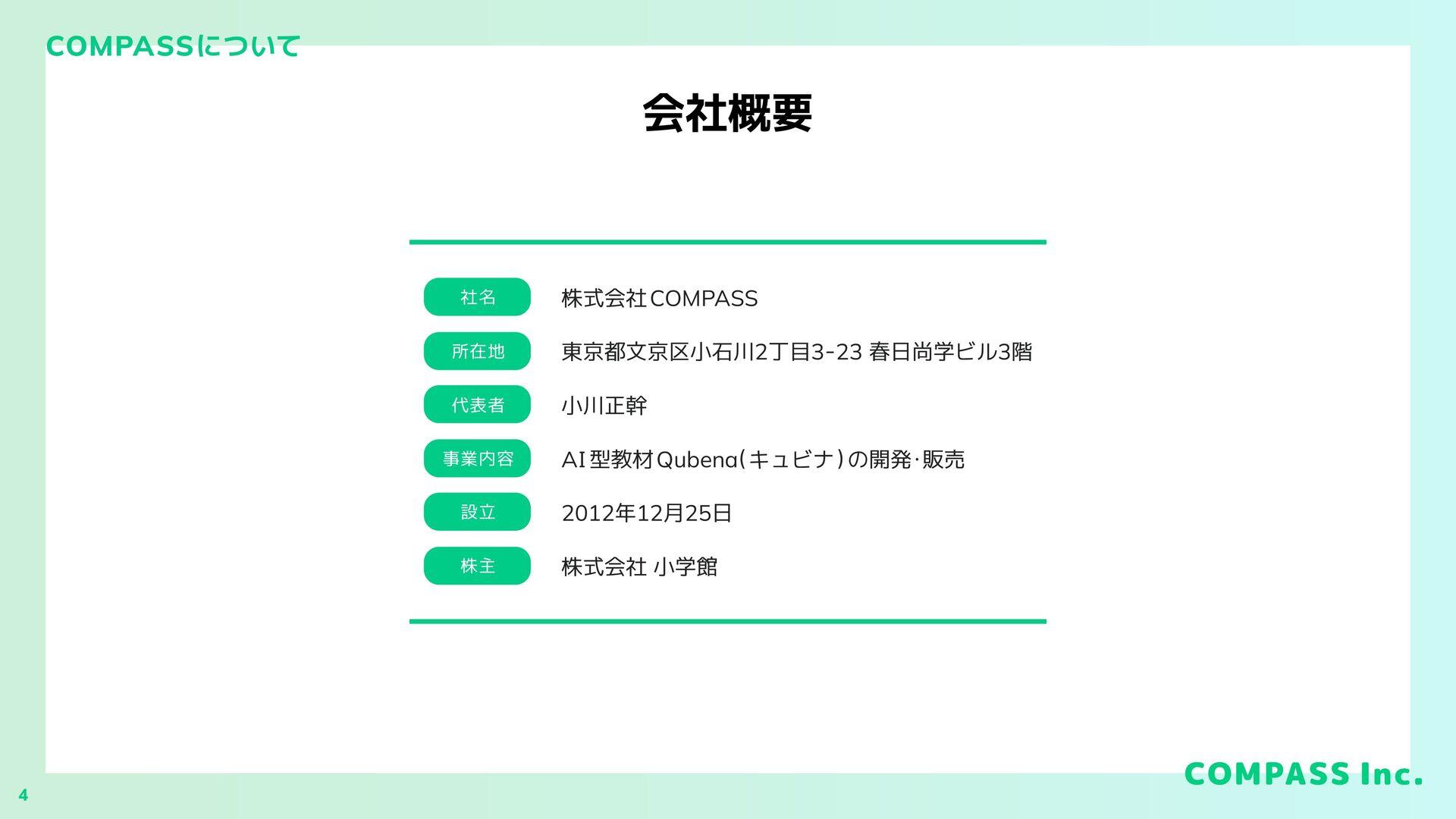 会社概要 社名 所在地 代表者 事業内容 設立 社員数 株主 株式会社 COMPASS 東京都...
