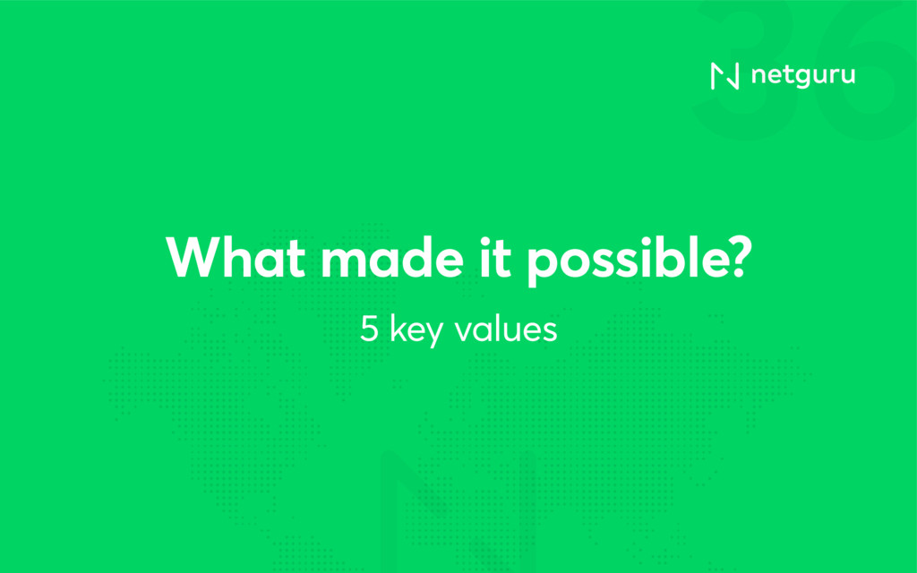 36 5 key values What made it possible?