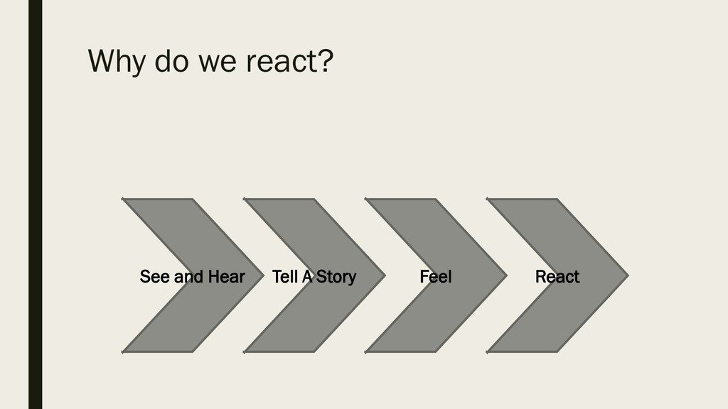 Why do we react? See and Hear Feel React Tell A...