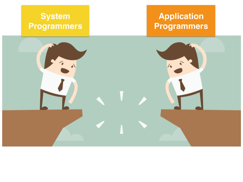 System Programmers Application Programmers