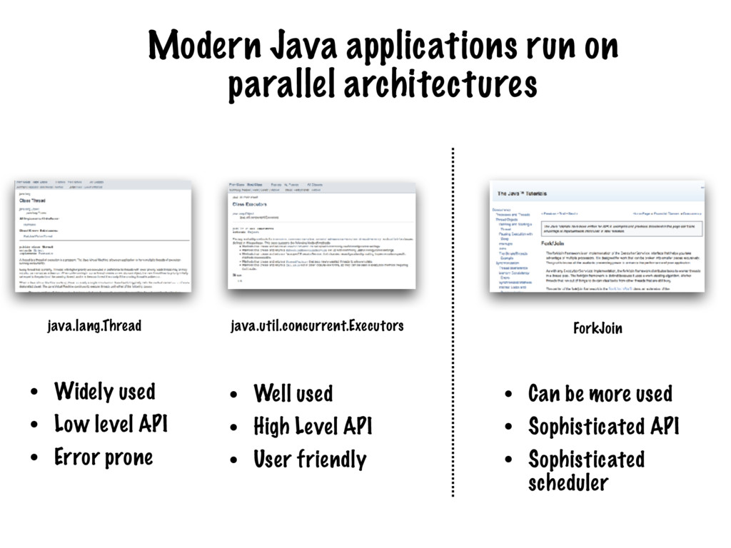 Modern Java applications run on parallel archit...