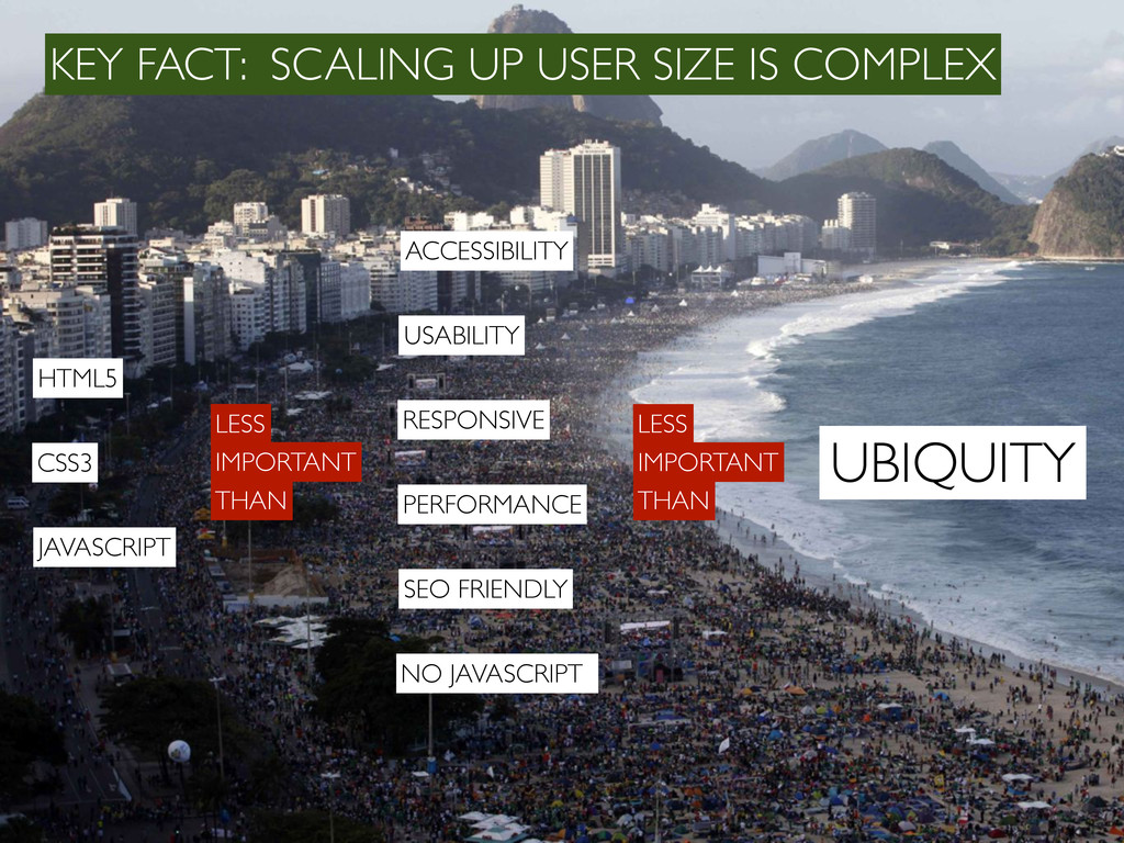 KEY FACT: SCALING UP USER SIZE IS COMPLEX UBIQU...