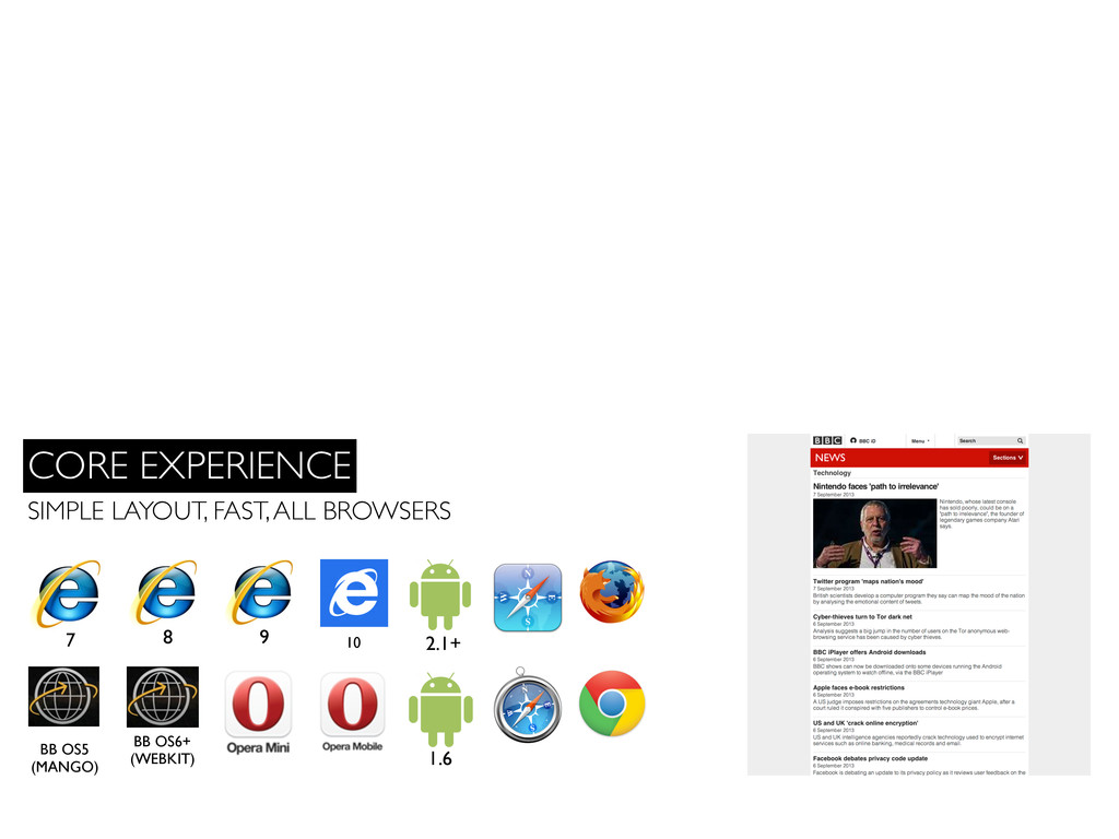 CORE EXPERIENCE SIMPLE LAYOUT, FAST, ALL BROWSE...