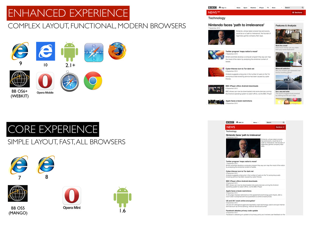 ENHANCED EXPERIENCE COMPLEX LAYOUT, FUNCTIONAL,...