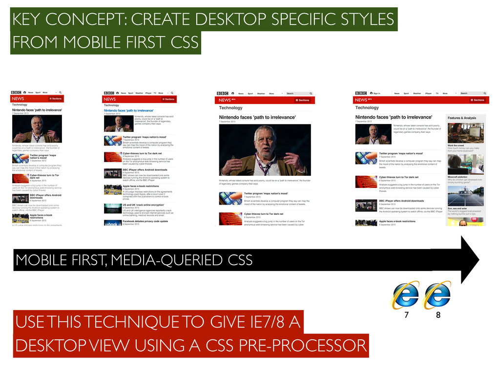 KEY CONCEPT: CREATE DESKTOP SPECIFIC STYLES 7 8...