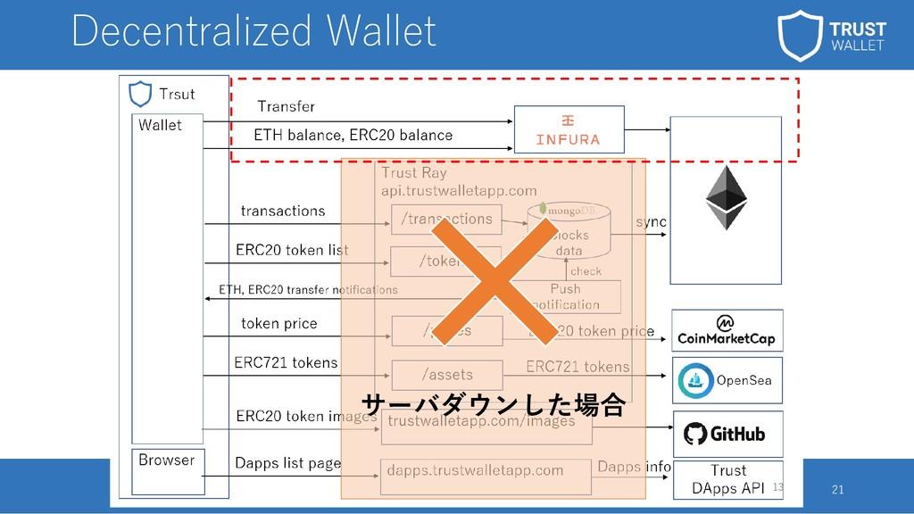 Decentralized Wallet 21 サーバダウンした場合