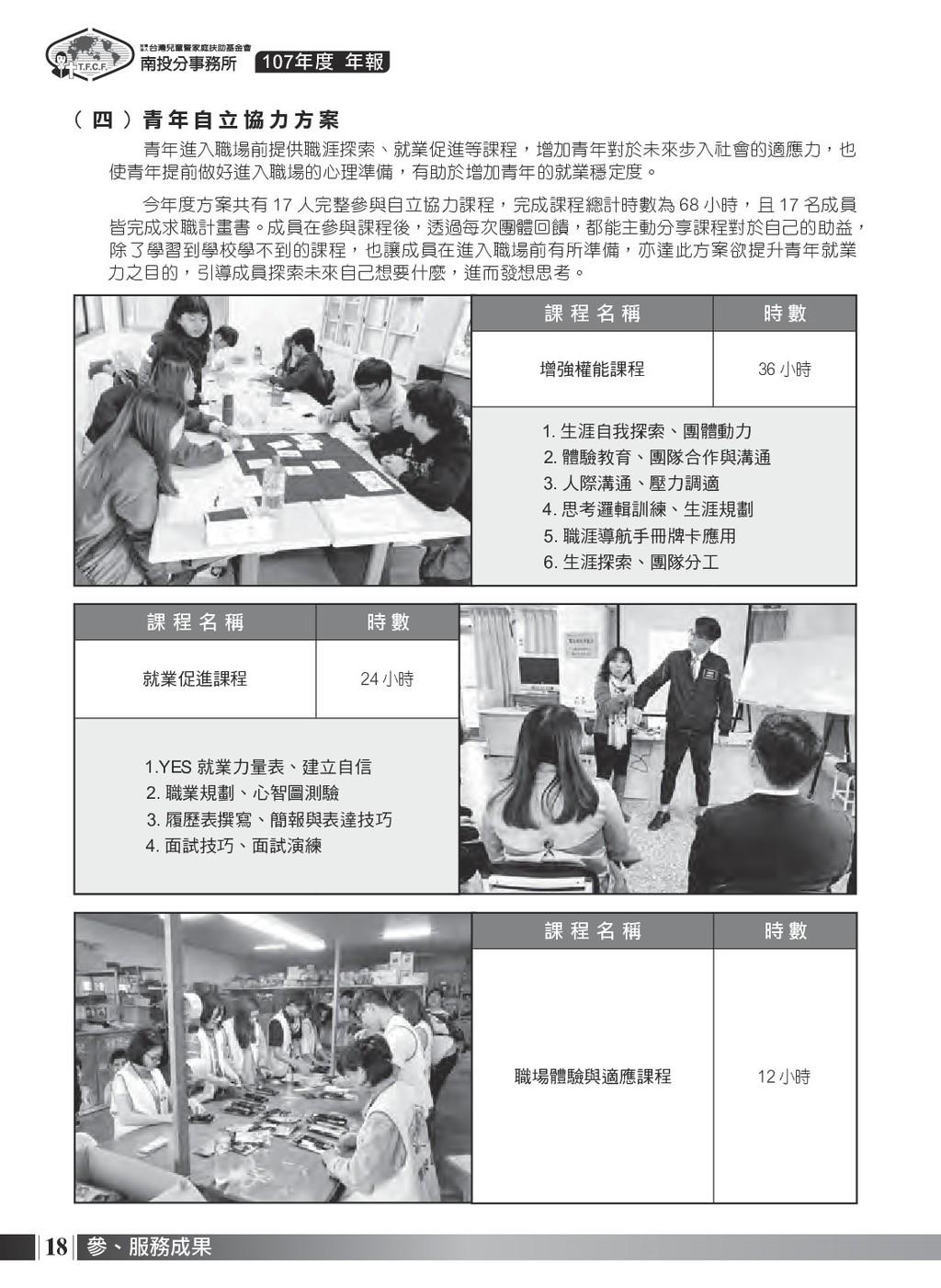 107年度 年報 18 參、服務成果 ( 四 ) 青 年 自 立 協 力 方 案 青年進入職場...