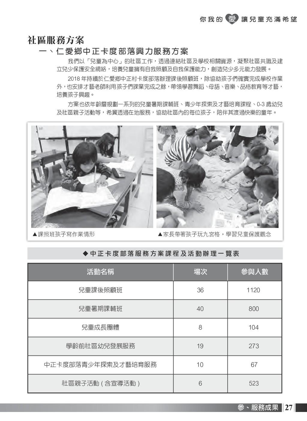 27 參、服務成果 社區服務方案 一、 仁 愛 鄉 中 正 卡 度 部 落 興 力服務方案 我...