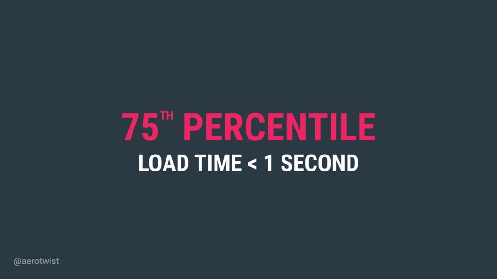 75TH PERCENTILE LOAD TIME < 1 SECOND @aerotwist