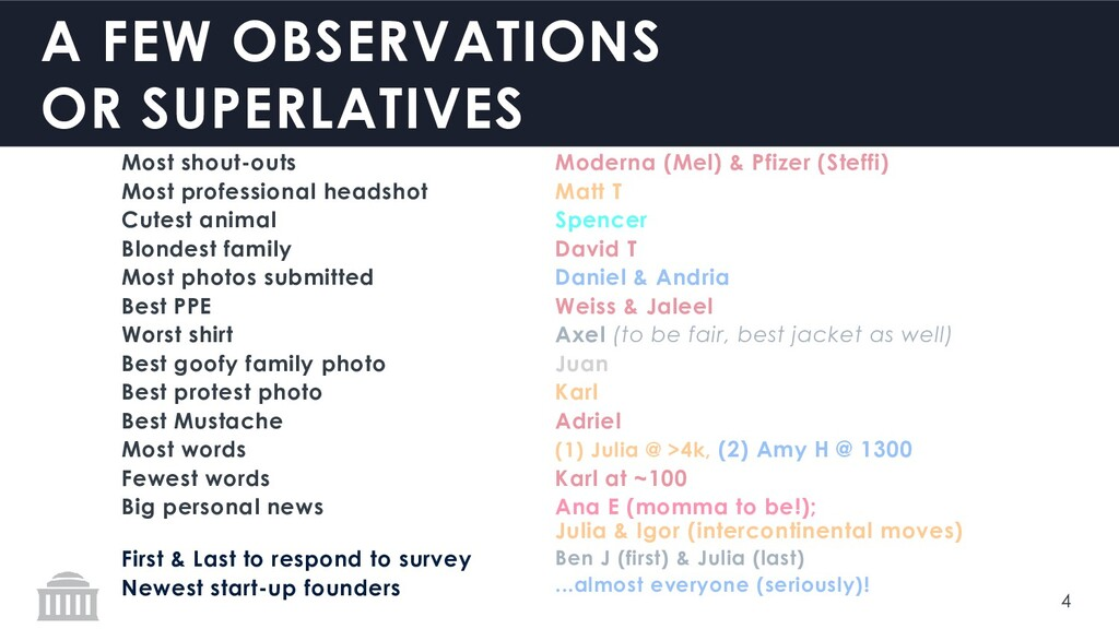 A FEW OBSERVATIONS OR SUPERLATIVES Most shout-o...