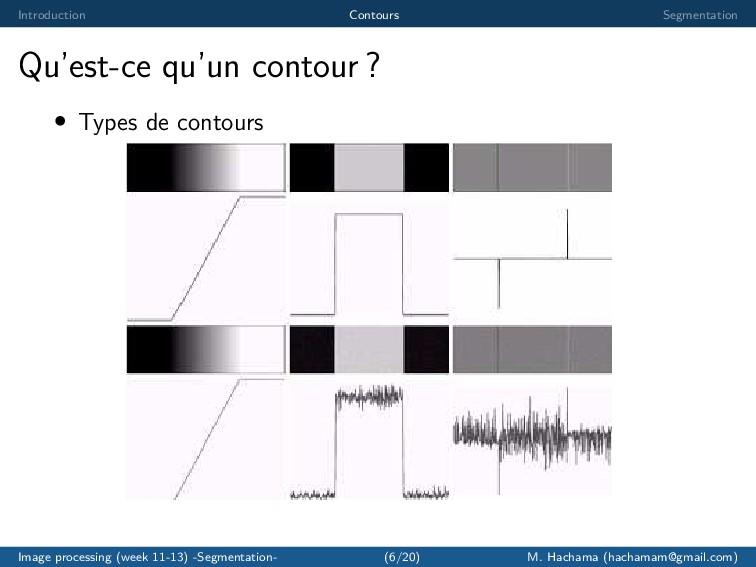 Introduction Contours Segmentation Qu'est-ce qu...