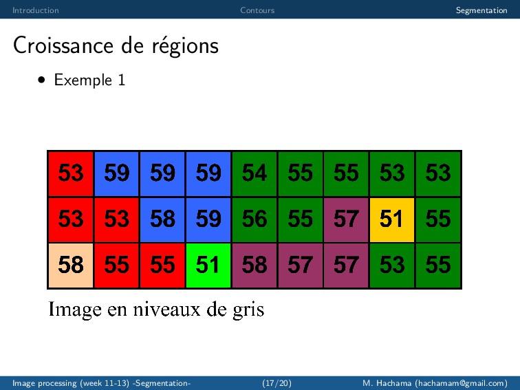 Introduction Contours Segmentation Croissance d...