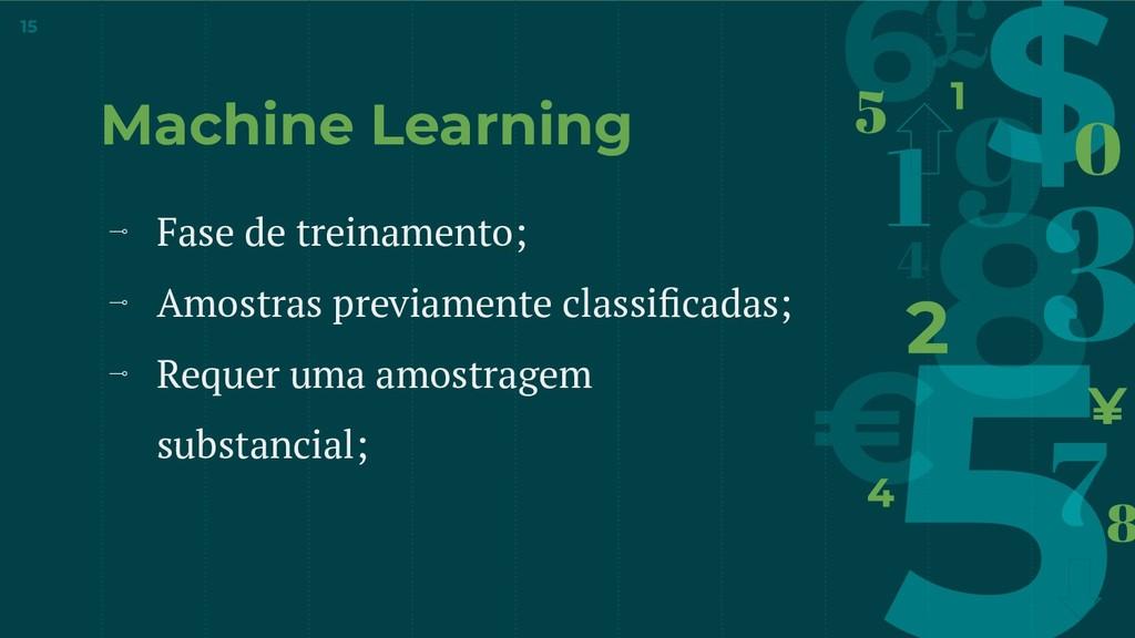 Machine Learning ⊸ Fase de treinamento; ⊸ Amost...