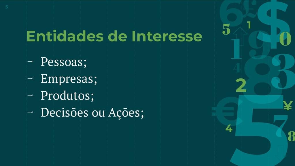 Entidades de Interesse ⊸ Pessoas; ⊸ Empresas; ⊸...