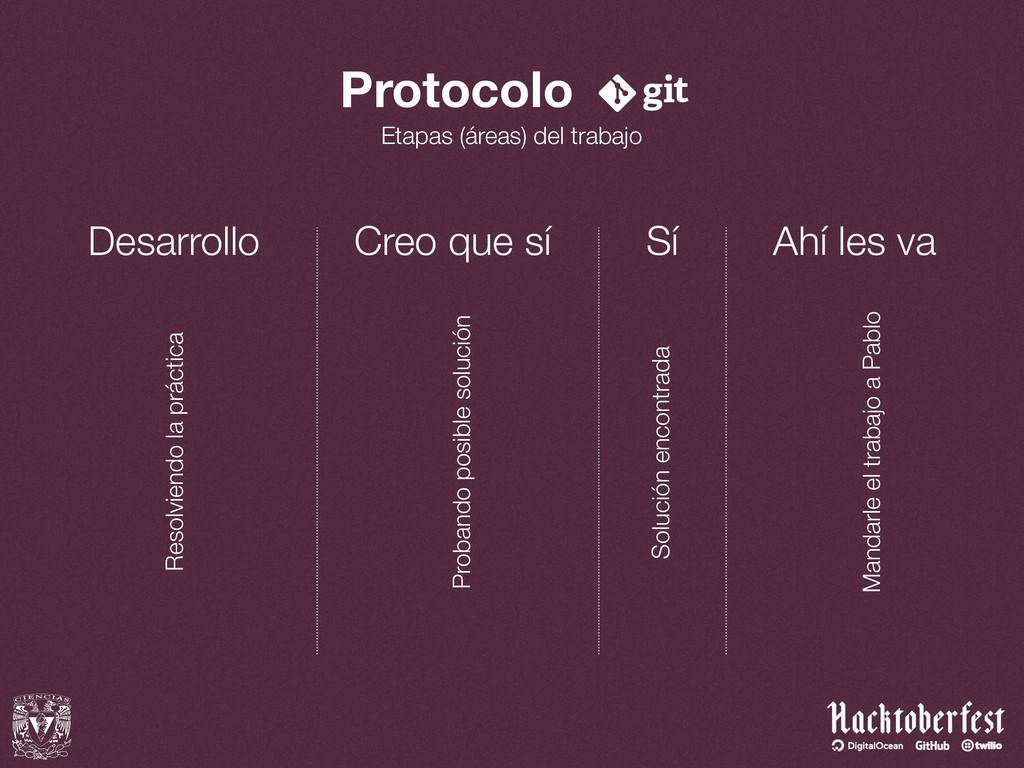 Protocolo Etapas (áreas) del trabajo Desarrollo...