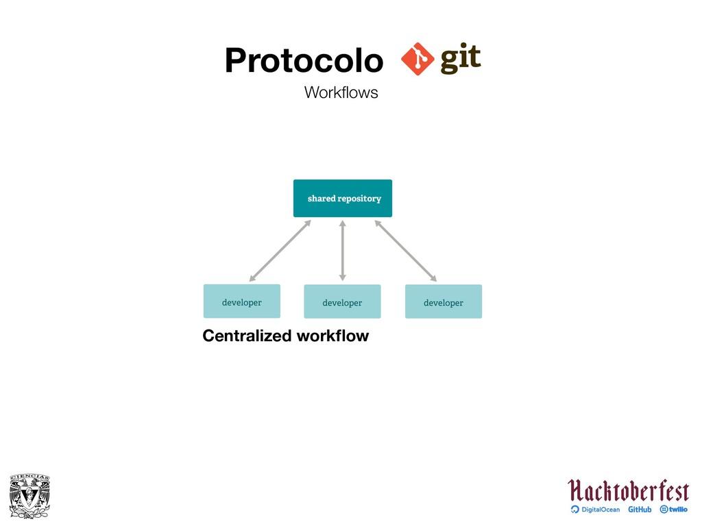 Protocolo Workflows Centralized workflow