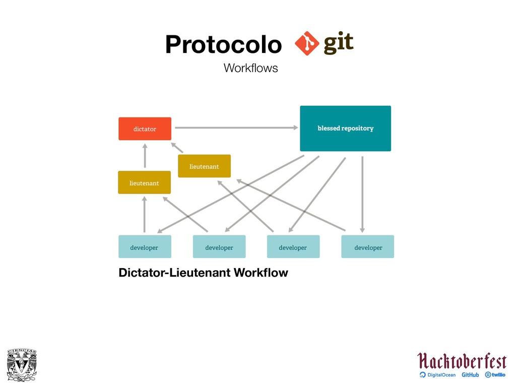 Protocolo Workflows Dictator-Lieutenant Workflow