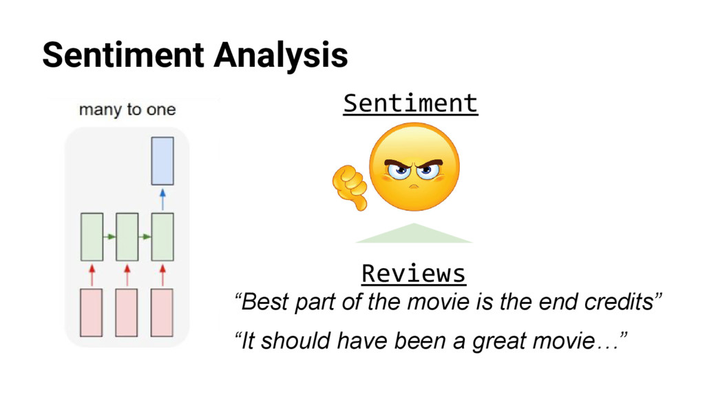 """@nyghtowl Sentiment Analysis Reviews """"Best part..."""