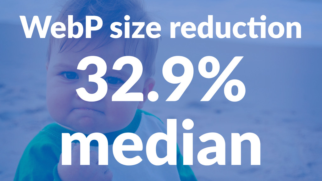 WebP%size%reduc-on 32.9% median