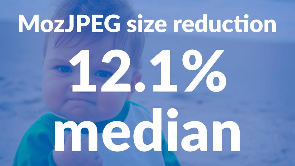MozJPEG(size(reduc0on 12.1% median