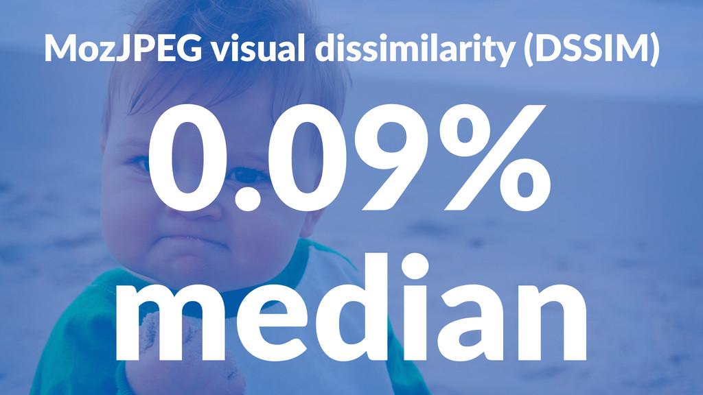 MozJPEG(visual(dissimilarity((DSSIM) 0.09% medi...