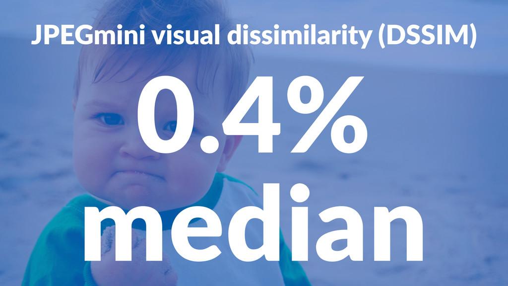 JPEGmini(visual(dissimilarity((DSSIM) 0.4% medi...