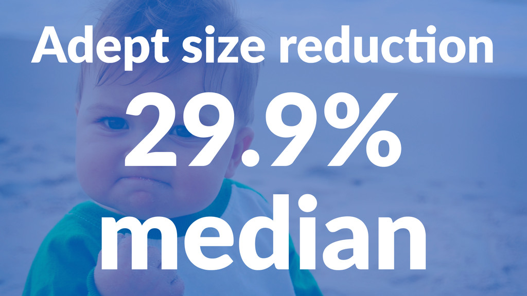 Adept&size&reduc-on 29.9% median