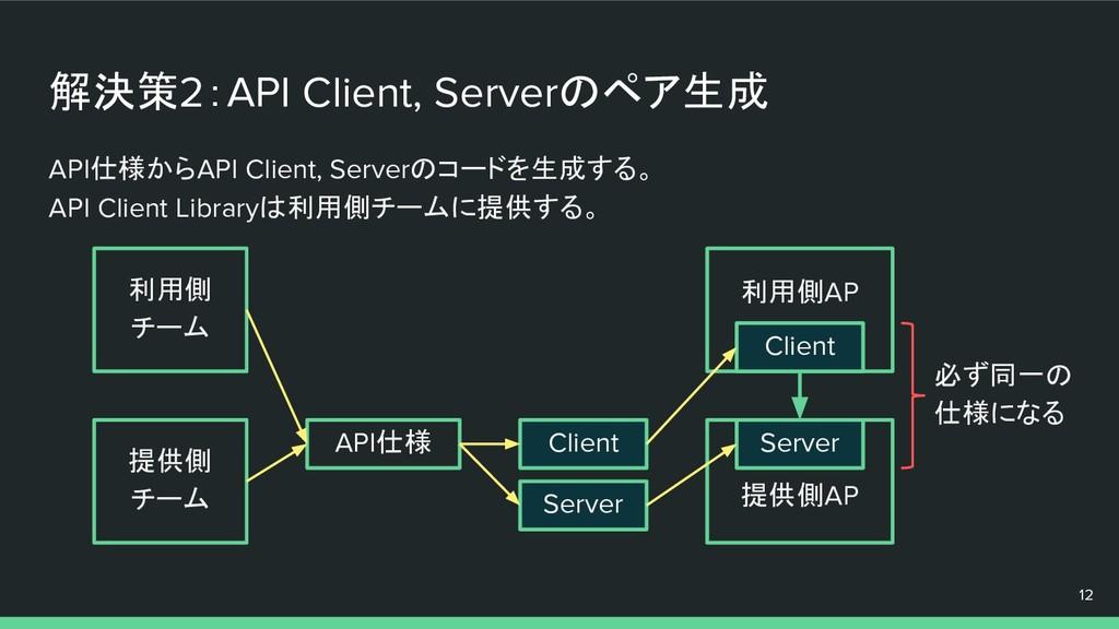 解決策2:API Client, Serverのペア生成 API仕様からAPI Client,...