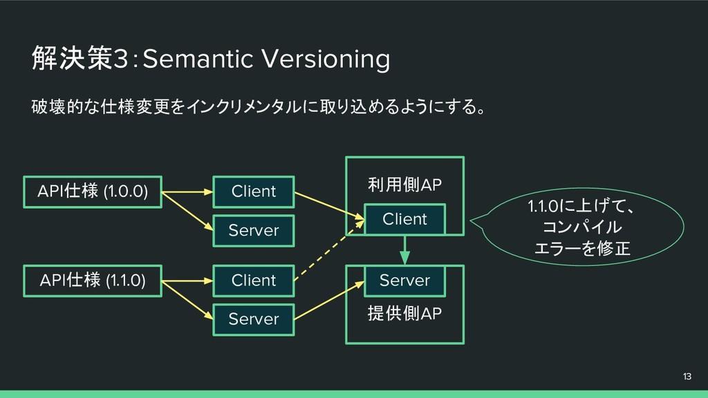 解決策3:Semantic Versioning 破壊的な仕様変更をインクリメンタルに取り込め...