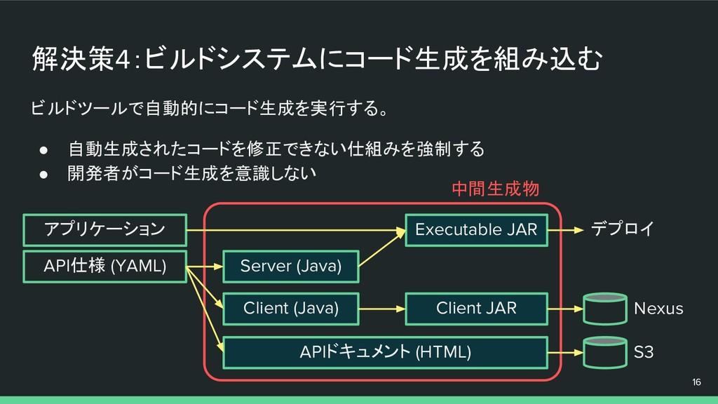 ビルドツールで自動的にコード生成を実行する。 ● 自動生成されたコードを修正できない仕組みを強...