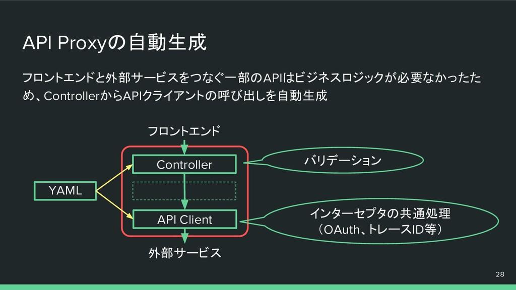 API Proxyの自動生成 フロントエンドと外部サービスをつなぐ一部のAPIはビジネスロジッ...