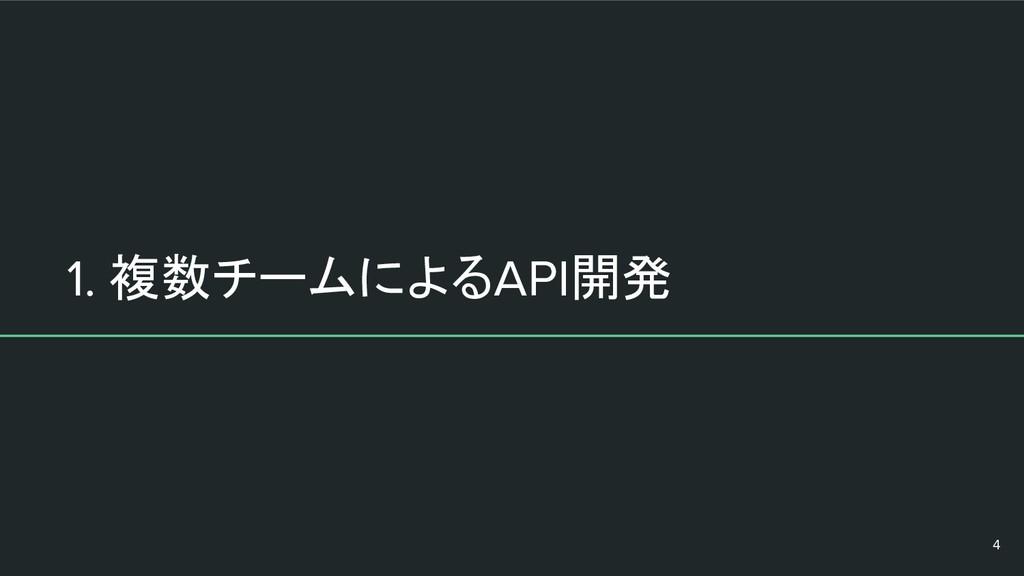 1. 複数チームによるAPI開発 4