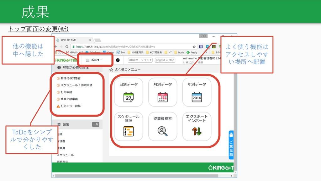 トップ画⾯の変更(新) 成果 よく使う機能は アクセスしやす い場所へ配置 ToDoをシンプ ...