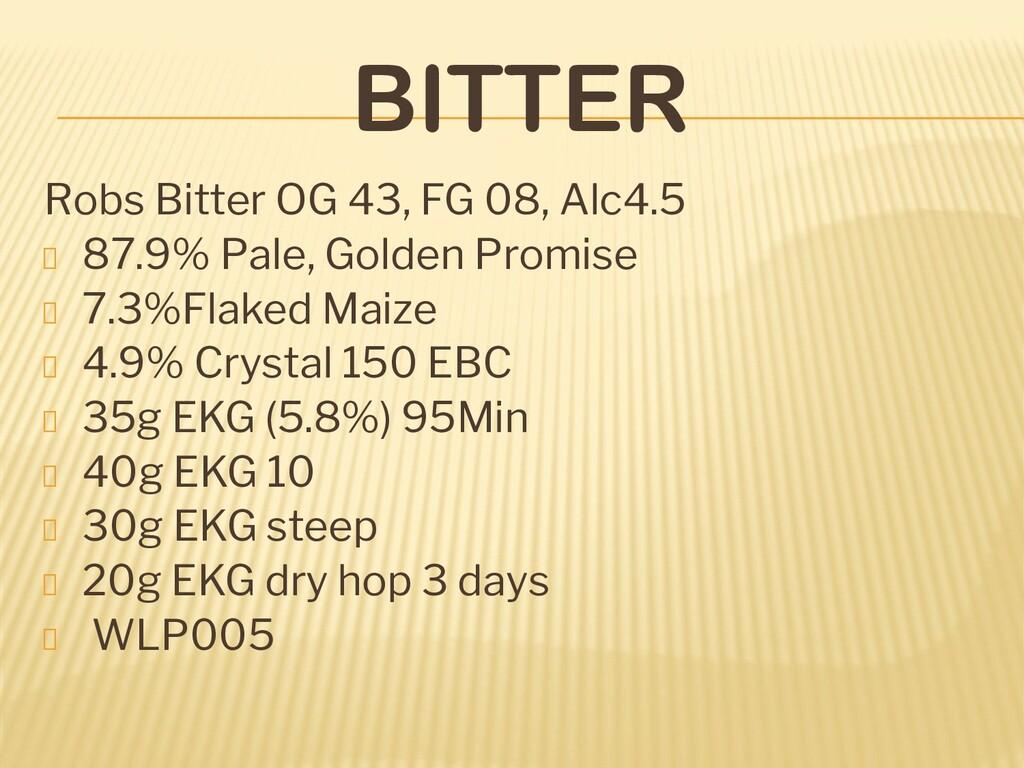 BITTER Robs Bitter OG 43, FG 08, Alc4.5 87.9% P...