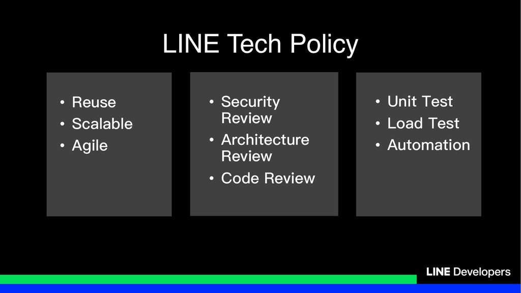 • 5HXVH • 6FDODEOH • $JLOH LINE Tech Policy • 6...