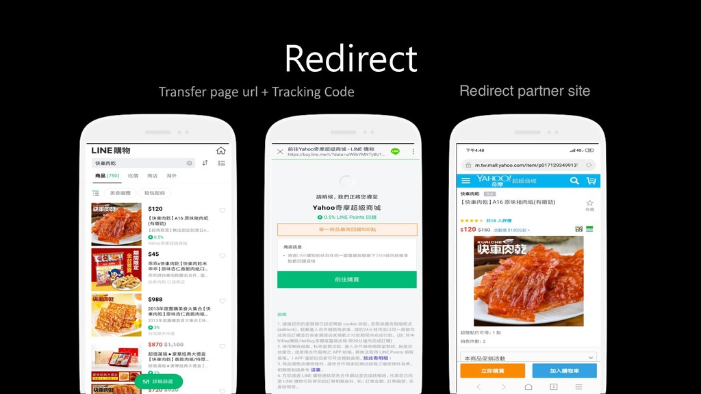 Transfer page url + Tracking Code Redi...