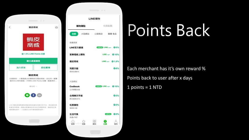 Each merchant has it's own reward % Points back...