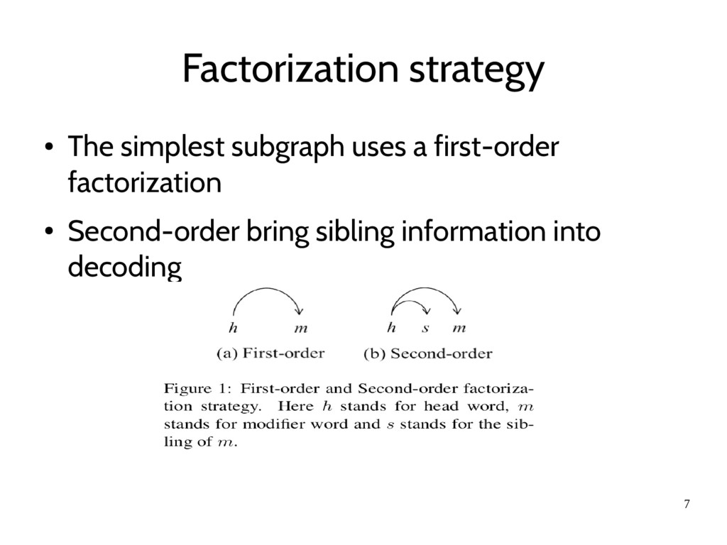 7 Factorization strategy ● The simplest subgrap...