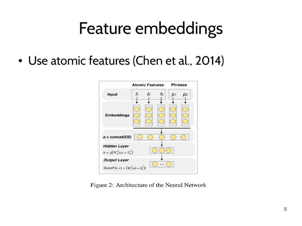 8 Feature embeddings ● Use atomic features (Che...