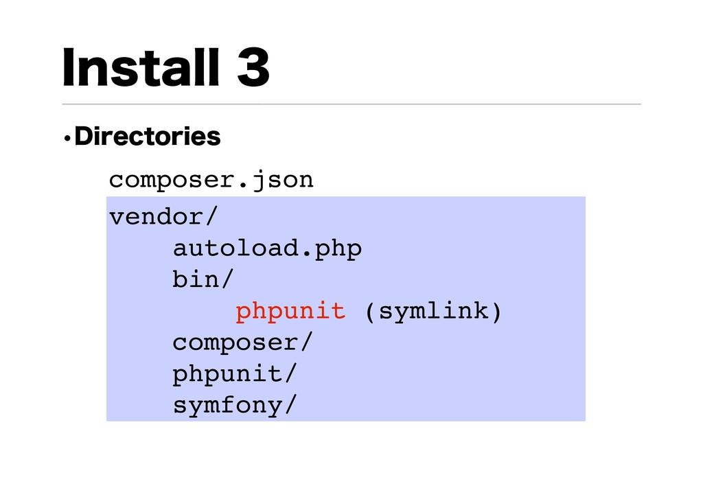 *OTUBMM w%JSFDUPSJFT vendor/ autoload.php bin...
