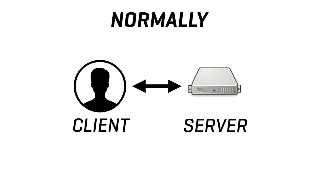 NORMALLY CLIENT SERVER