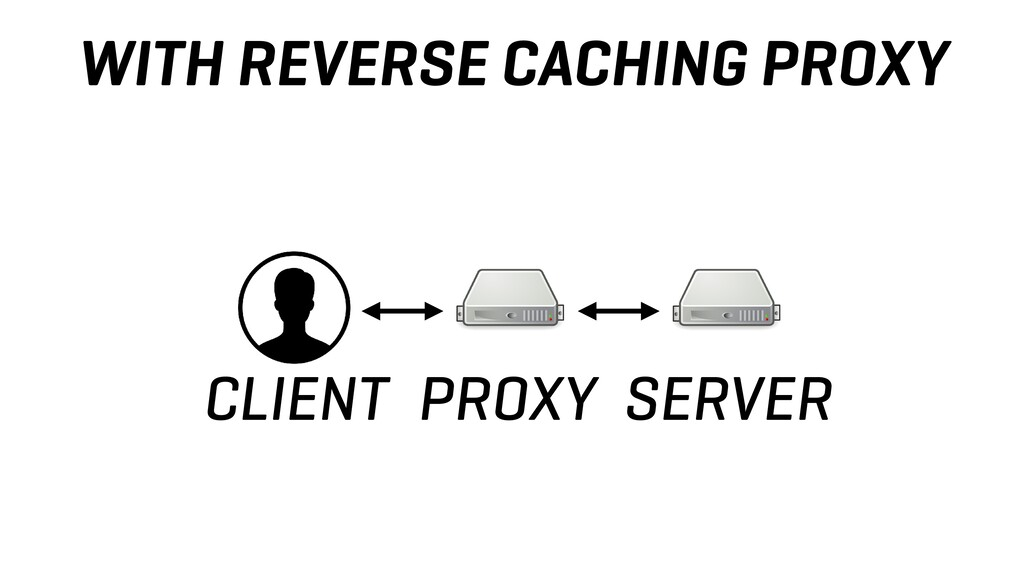 WITH REVERSE CACHING PROXY CLIENT PROXY SERVER