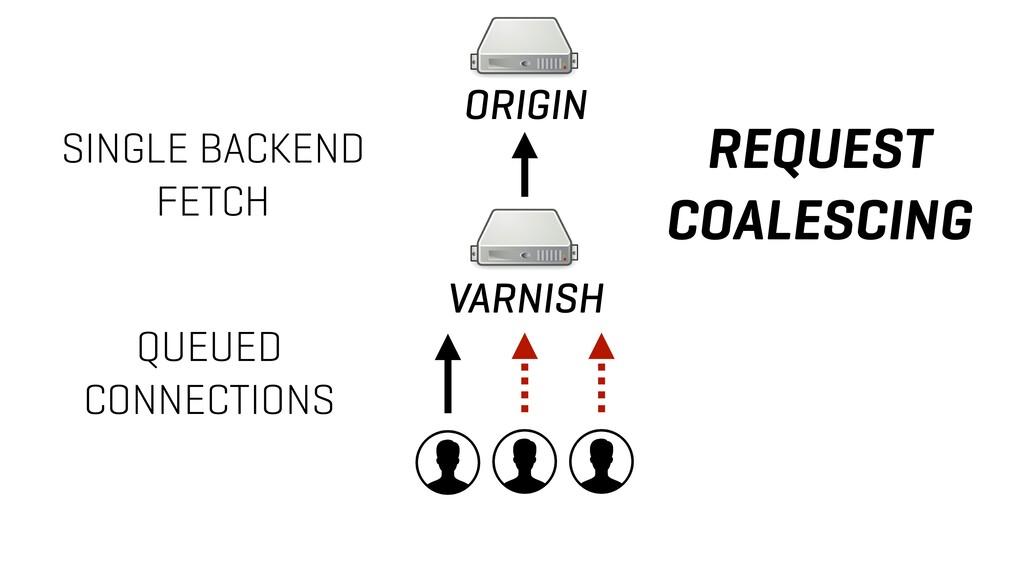 ORIGIN VARNISH REQUEST COALESCING QUEUED CONNEC...