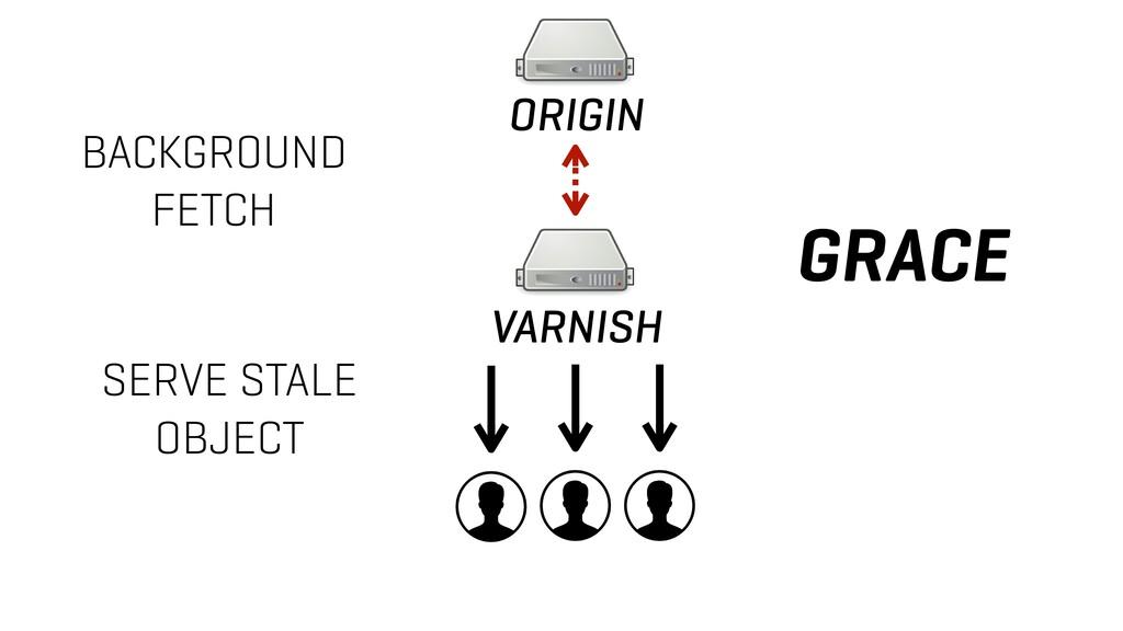 ORIGIN VARNISH GRACE SERVE STALE OBJECT BACKGRO...