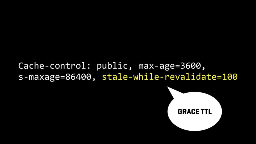Cache-control: public, max-age=3600, s-maxage=8...